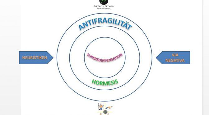 Antifragilität, Hormesis, Superkompensation – mit Heuristiken und Via Negativa das Optimum erreichen; Teil 2