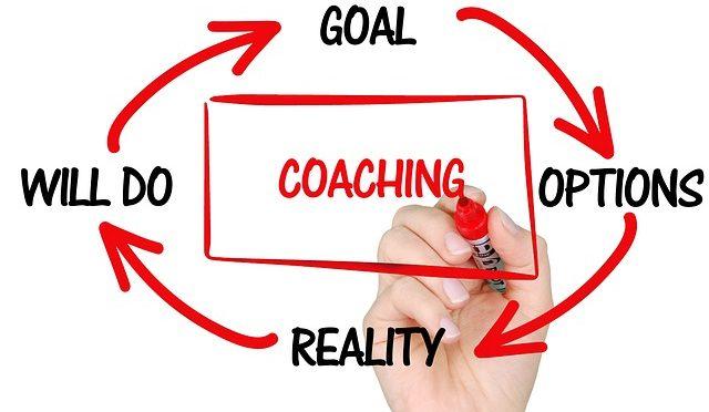 Einzelcoaching zu verschenken
